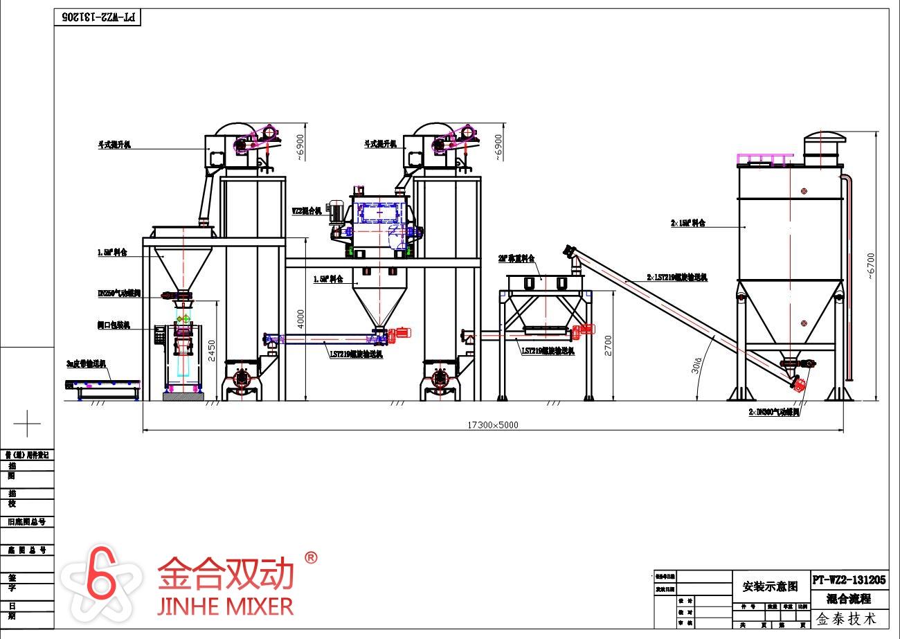 jhrb-2000 fertilizer powder processing line